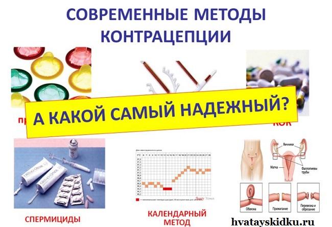 Современные-методы-контрацепции-1